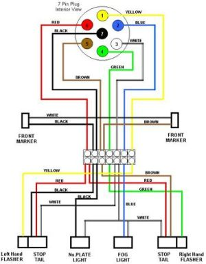 Typical 7 Way Trailer Wiring Diagram | Diagrams and tech