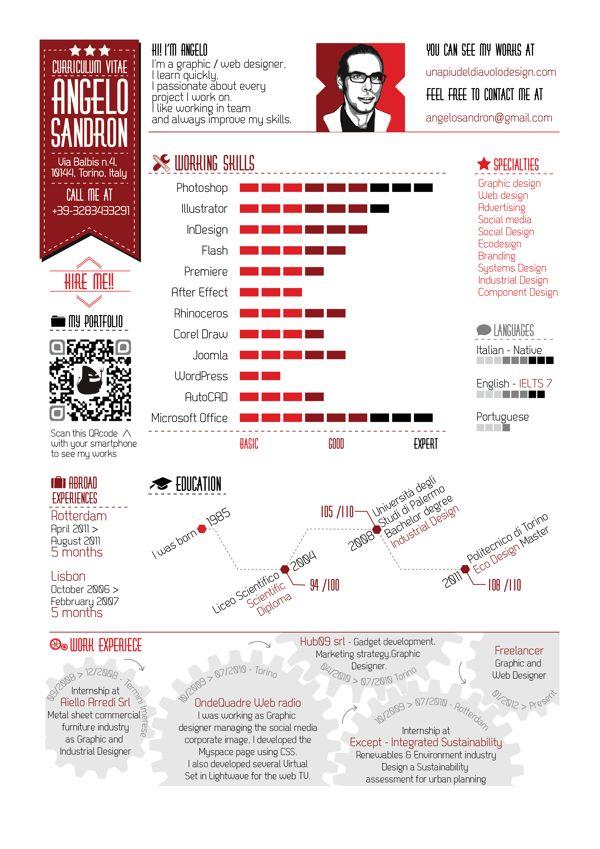 Graphic Design Resume Example. Graphic Design Resume Sample. Web