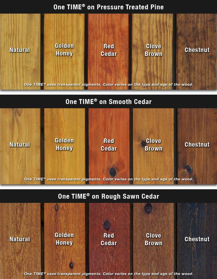 Home Depot Deck Ideas Fresh Deck Railing Designs Home Depot 17871 Time Wood Protector Colors Environmentally Friendly Deck Protection Wood Deck Tiles Home Depot Tiles Home Decorating Ideas Qlrya4arke This Is What