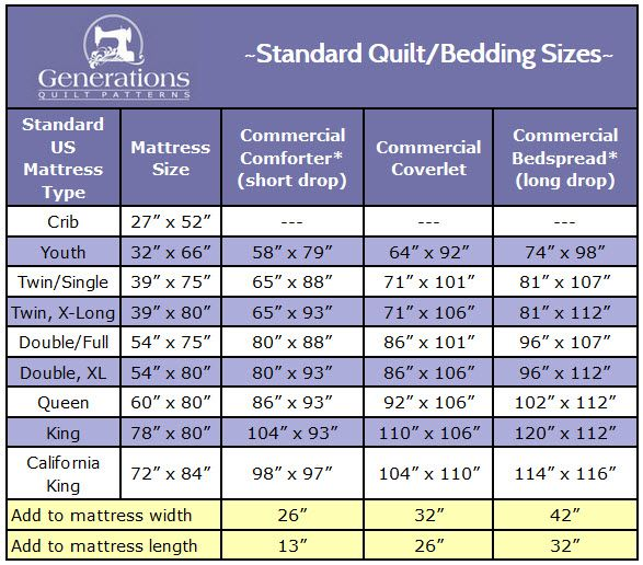 King Sheet Size
