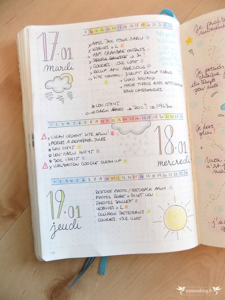 Bullet Journal Ideas Self Improvement