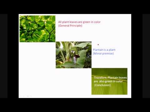 Deductive And Inductive Reasoning With Examples Biology Videos Pinterest