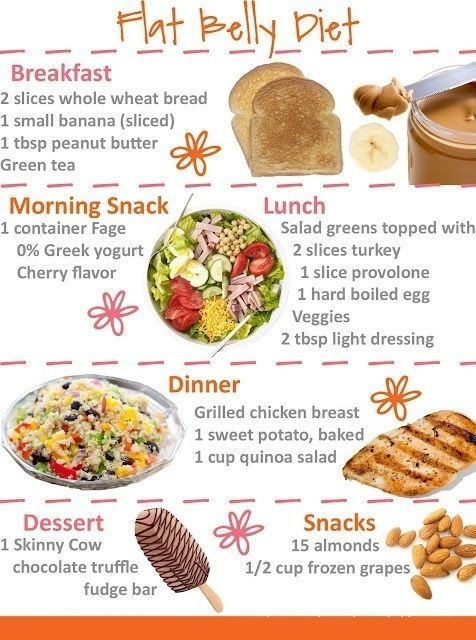 Belly Fat Diet: Here are some essential foods that burns fat.  This is what I wi