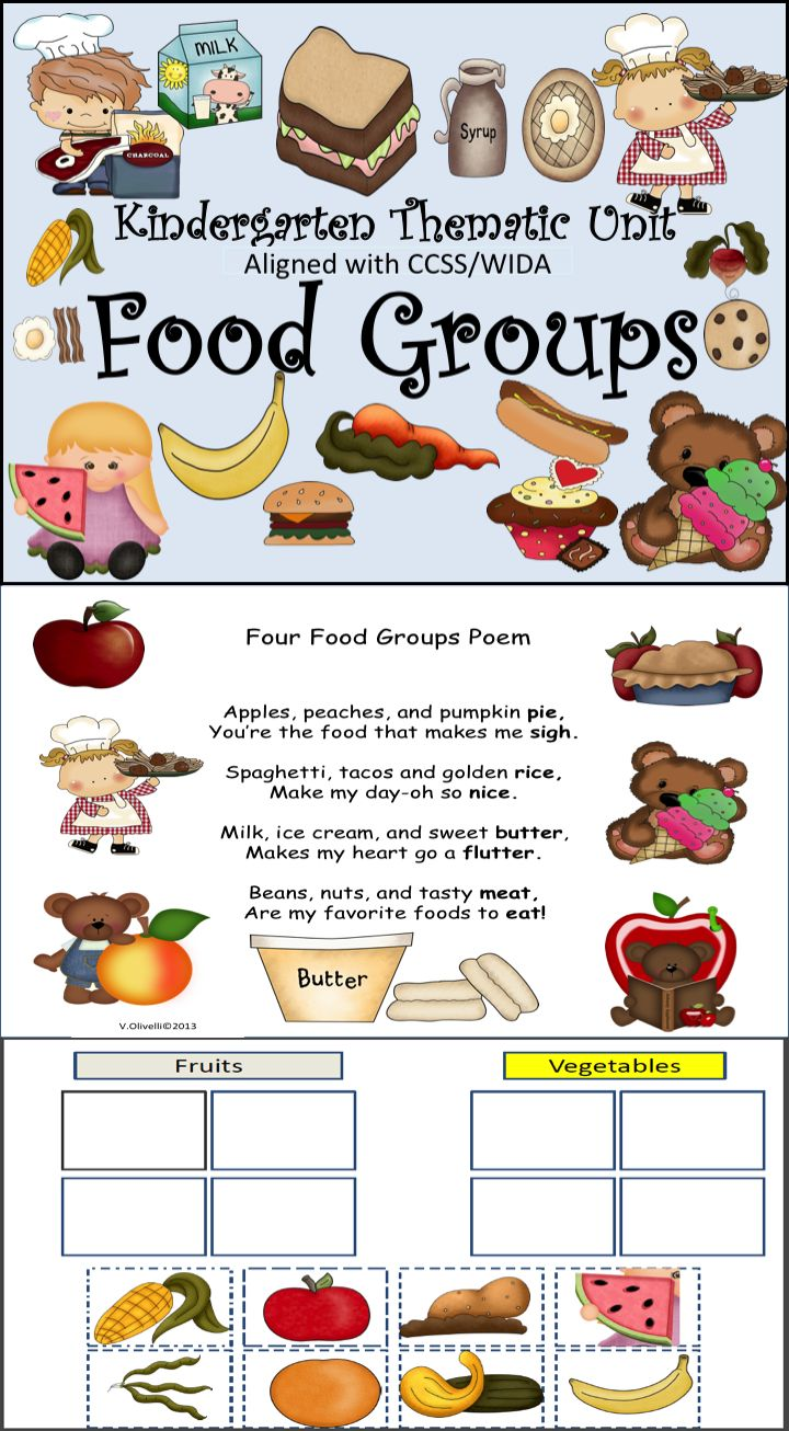 Food Groups Vocabulary/Concepts for Early Primary/ ESL