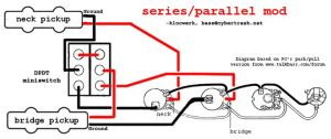 17 Best images about GUITAR WIRING on Pinterest | LPs, Cap d'agde and Jimmy page