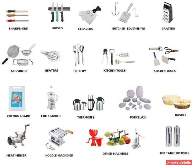 Kitchen Utensils Equipment Names Cooking