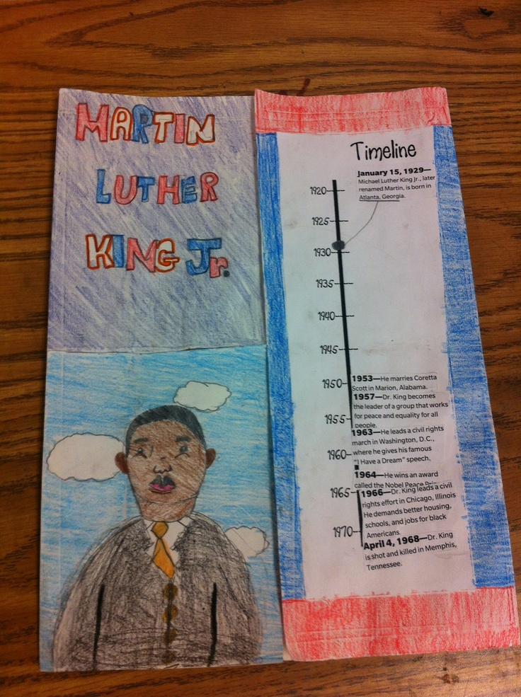 Timeline Martin Luther King History