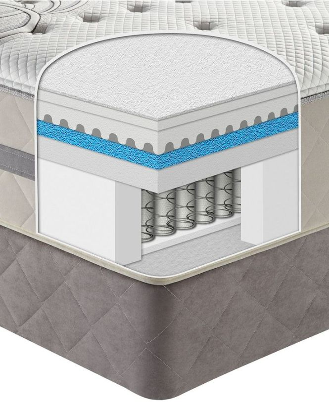 Sealy Posturepedic Hybrid Queen Split Mattress Set Fulfillment Top Cushion Firm Mattresses Macy S Bedroom Pinterest