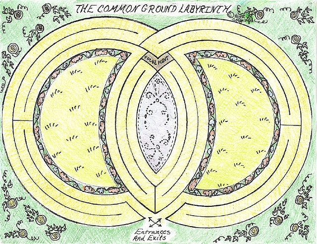 78 Best Images About Garden Labyrinth On Pinterest