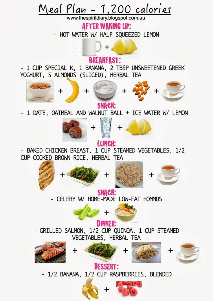 17 Best ideas about 200 Calories on Pinterest | 200 ...