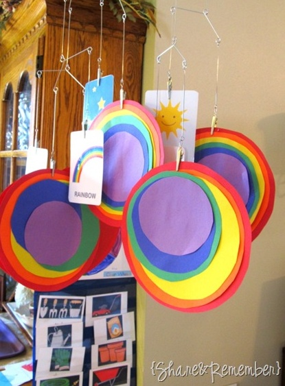 25 Best Ideas About Circle Crafts On Pinterest Circle