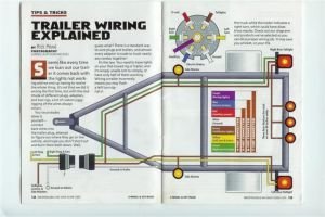 Horse Trailer Electrical Wiring Diagrams |  lookpdf