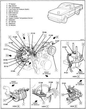 2002 Oldsmobile Bravada Vacuum Diagram  ImageResizerToolCom