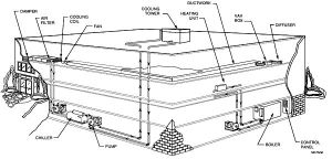 mercial hvac system diagram  Google Search   HVAC   Pinterest   See more ideas about