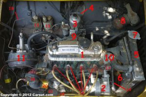 Basic Car Parts Diagram | Labeled diagram of car engine