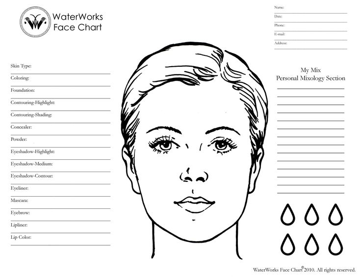 78+ Images About FACE CHARTS On Pinterest
