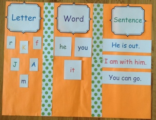 Teaching the difference between Letters, Words, and Sentences with this sorting activity. Love!