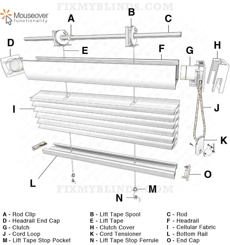 Easy rise cellular shade diagram with a hunter