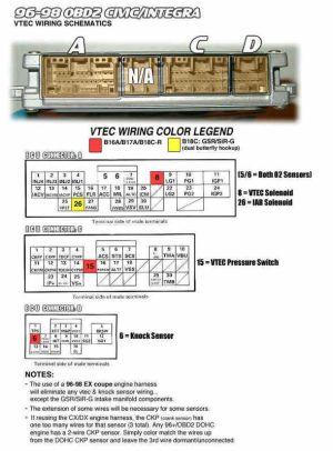 9698 OBD2 CivicIntegra vtec wiring schematics  forum