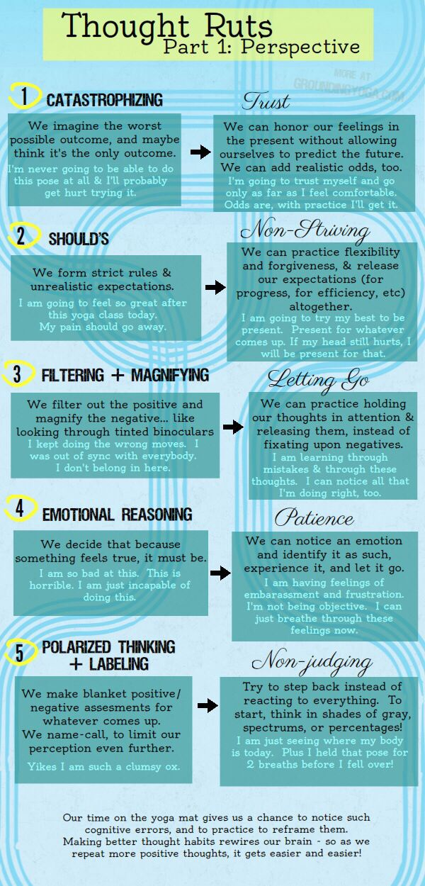61 Best Images About Cbt For Teens