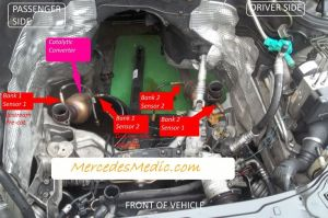 How to find the location of O2 Oxygen Sensor in a Mercedes Benz car Quickly identify: Bank 1