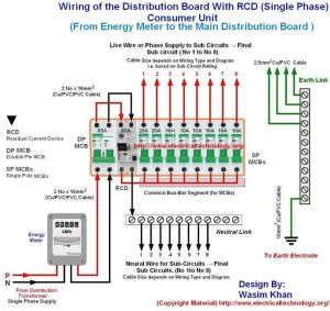 Wiring of the Distribution Board with RCD , Single Phase