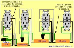 wiring diagram for a series of receptacles | Agnes Gooch