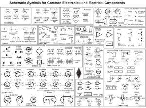 Wiring Diagrams Symbols Automotive  http:www