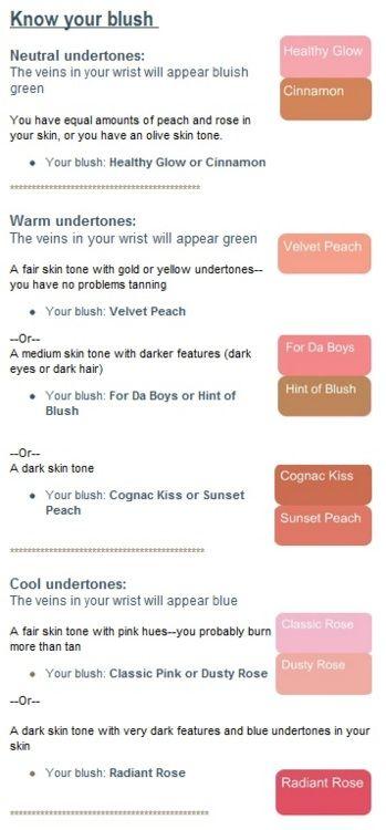 33 Best Images About Skin Undertone On Pinterest Make Up