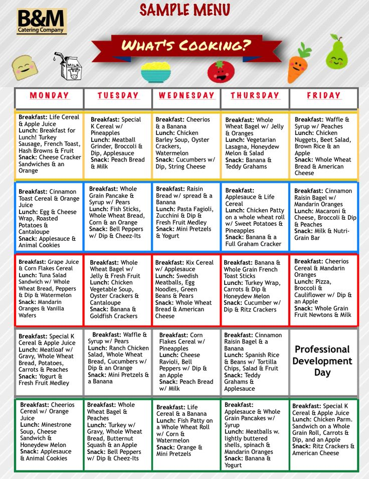 Sample menu for childcare lunches, southern New England