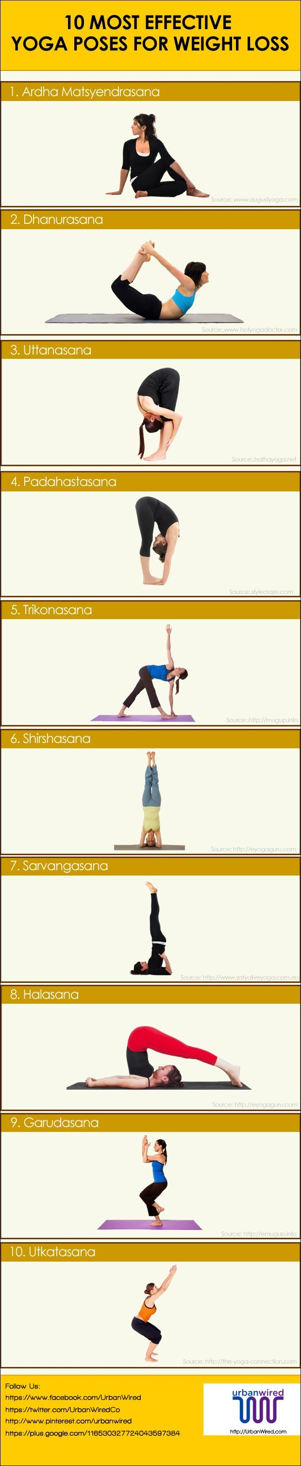 Yoga poses for weight loss are popular and many people are opting for this ancient method to achieve a better body. Know about yoga poses for weight loss?: