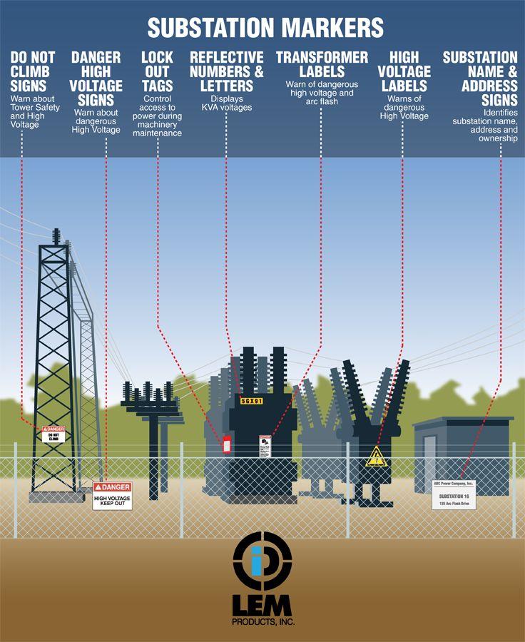 Electrical Substations transform the voltage of power from