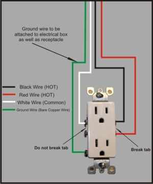 In most installations of electrical outlets, the plug is