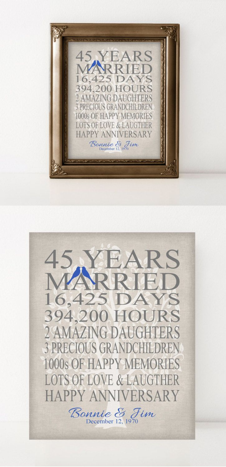 45th Wedding Anniversary Gift for Parents Sapphire