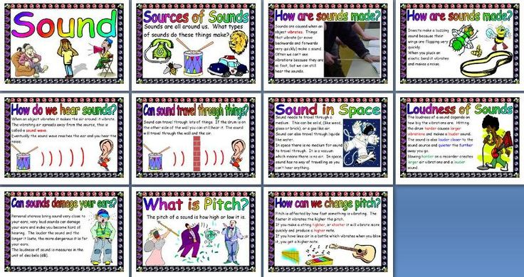 KS2 Science Teaching Resource Sound printable classroom
