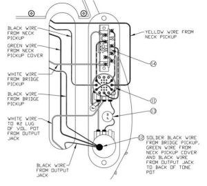 fender s1 wiring diagram Telecaster  Google Search