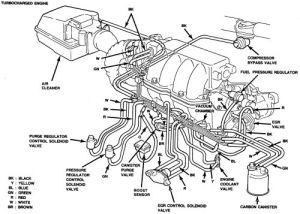 ford f150 engine diagram 1989 | Repair Guides | Vacuum Diagrams | Vacuum Diagrams | AutoZone