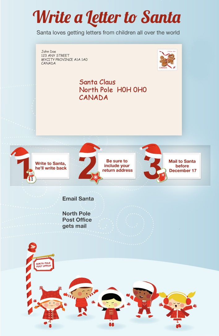 Canada Post ; write to Santa Stamps Pinterest Canada