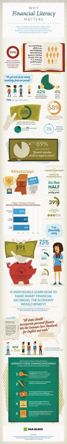 Best 25 Financial Literacy Ideas On Pinterest Consumer Finance Team Building Games And