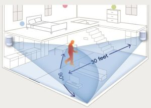 17 Best ideas about Motion Detector on Pinterest | Motion