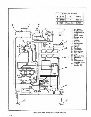HarleyDavidson Electric Golf Cart Wiring Diagram This is