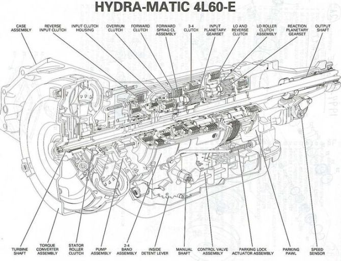 chevy automatic transmission diagram  schematic wiring
