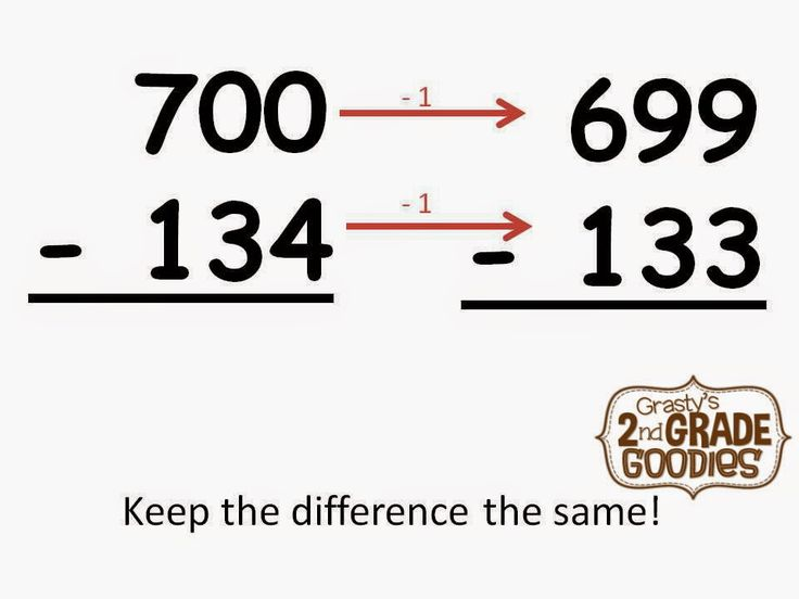 17 Best Images About Teaching Math On Pinterest Early