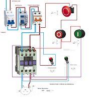 Esquemas eléctricos: MARCHA PARO Y, PARADA DE EMERGENCIA MONOFASICO | Esquemas eléctricos