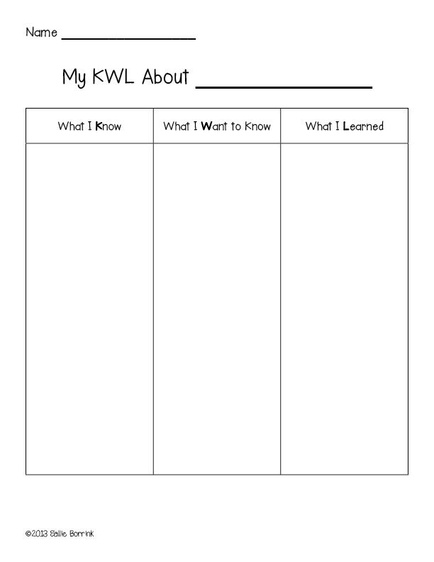 Using A Kwl Chart In The Homeschool
