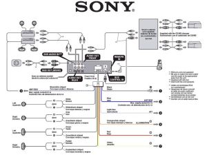 Sony car stereo schematics | Misc | Pinterest | Cars and Sony