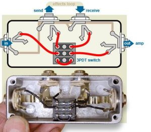 17 Best images about Guitar Pedals & Effects Pedals on Pinterest | Diy electronics, Guitar