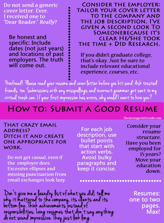 1000 ideas about good resume on pinterest resume builder free