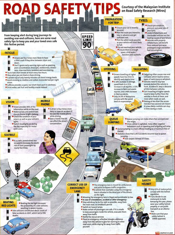 Road Safety tips Safety Tips Pinterest Safety