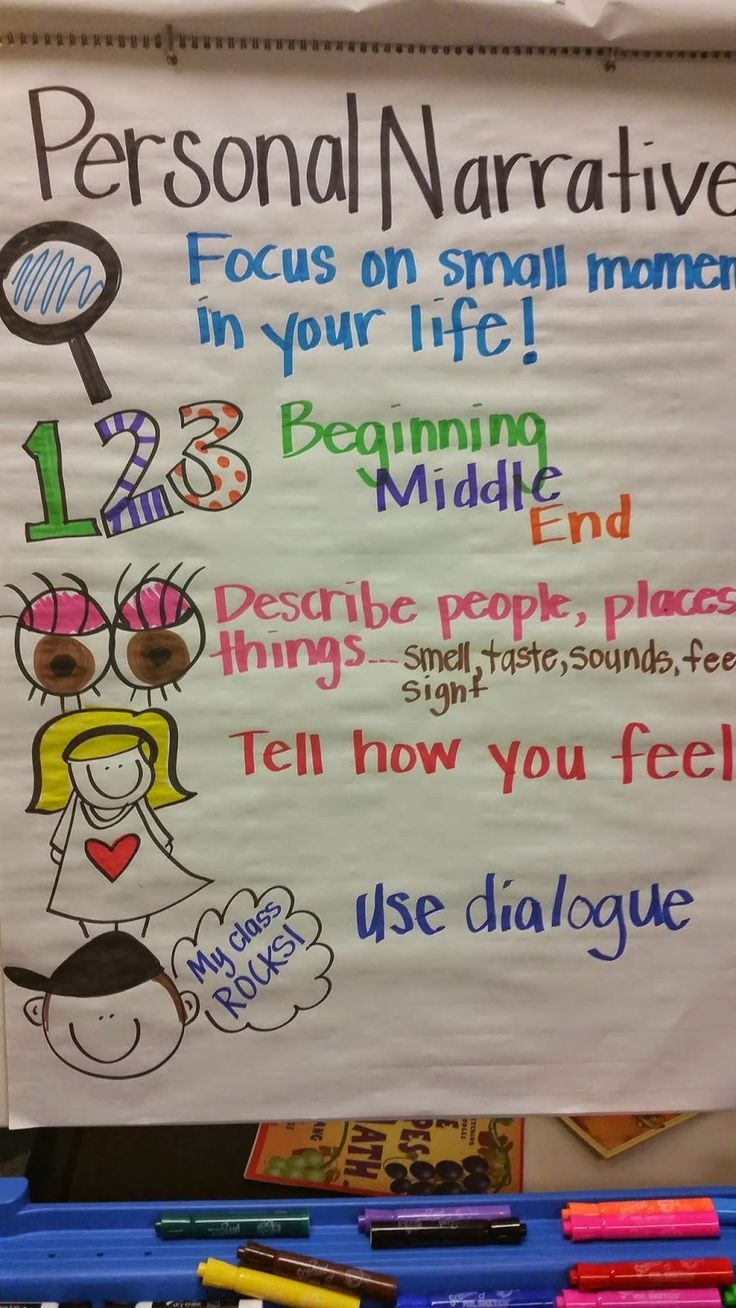 Personal Narrative Anchor chart Primary Teaching
